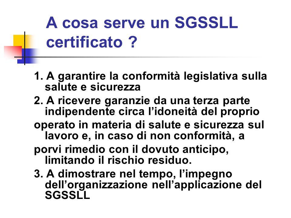 A cosa serve un SGSSLL certificato