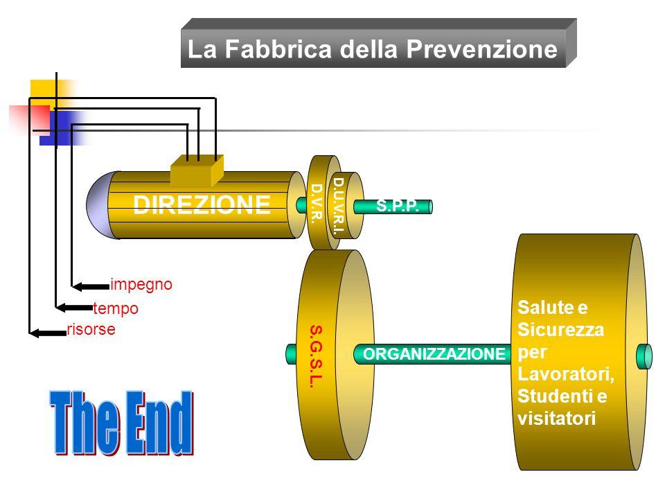 The End La Fabbrica della Prevenzione DIREZIONE Salute e Sicurezza per