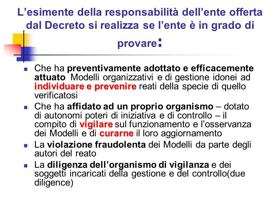 L'esimente della responsabilità dell'ente offerta dal Decreto si realizza se l'ente è in grado di provare: