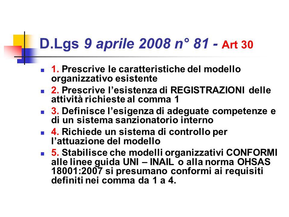 D.Lgs 9 aprile 2008 n° 81 - Art 30 1. Prescrive le caratteristiche del modello organizzativo esistente.