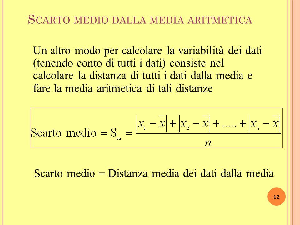 Scarto medio dalla media aritmetica