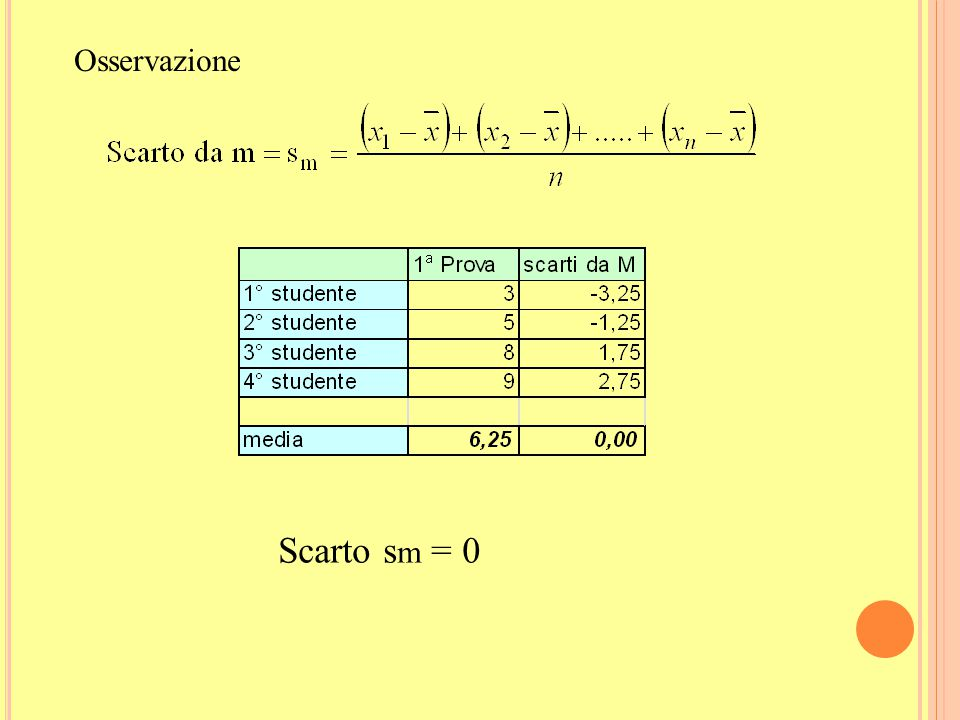 Osservazione Scarto sm = 0