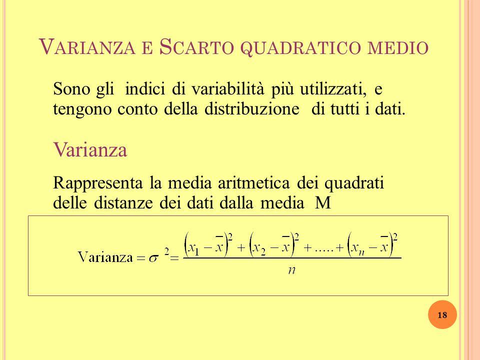Varianza e Scarto quadratico medio