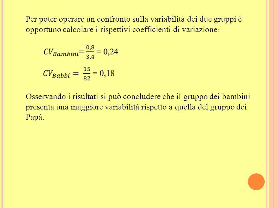 Per poter operare un confronto sulla variabilità dei due gruppi è opportuno calcolare i rispettivi coefficienti di variazione: