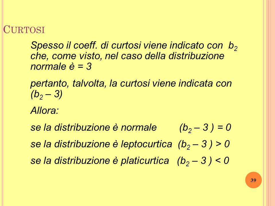 Curtosi Spesso il coeff. di curtosi viene indicato con b2 che, come visto, nel caso della distribuzione normale è = 3.