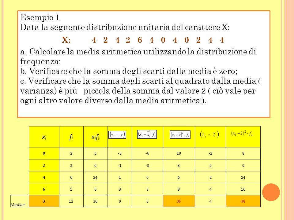 Data la seguente distribuzione unitaria del carattere X: