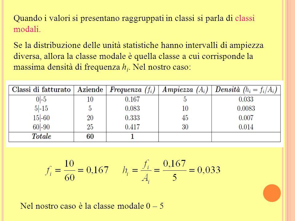Quando i valori si presentano raggruppati in classi si parla di classi modali.
