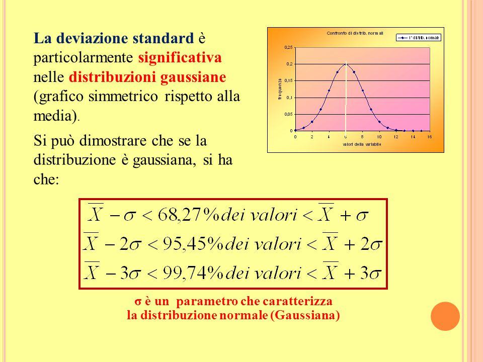 σ è un parametro che caratterizza la distribuzione normale (Gaussiana)