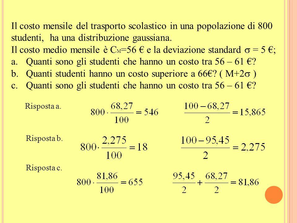Il costo medio mensile è CM=56 € e la deviazione standard s = 5 €;