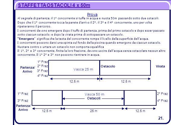 STAFFETTA OSTACOLI 4 x 50m 21. Prova 1° Fraz Partenza/ Arrivo 2° Fraz