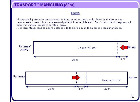 TRASPORTO MANICHINO (50m)