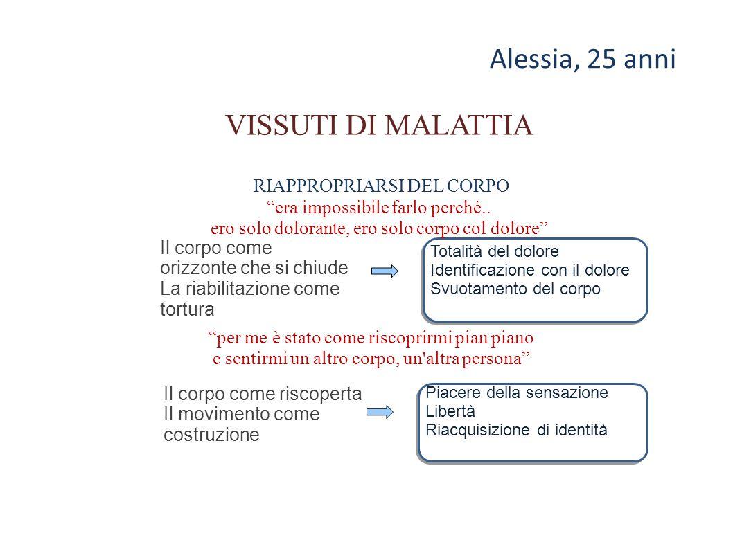 Alessia, 25 anni VISSUTI DI MALATTIA RIAPPROPRIARSI DEL CORPO