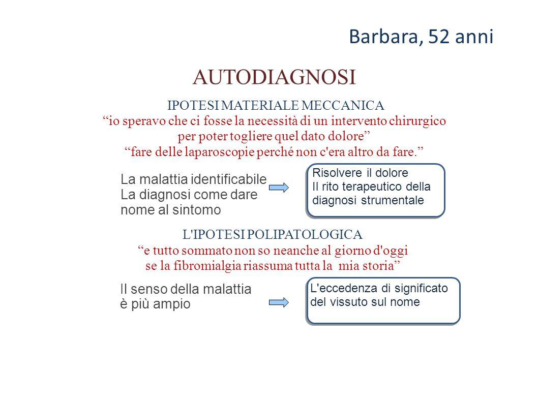 Barbara, 52 anni AUTODIAGNOSI IPOTESI MATERIALE MECCANICA