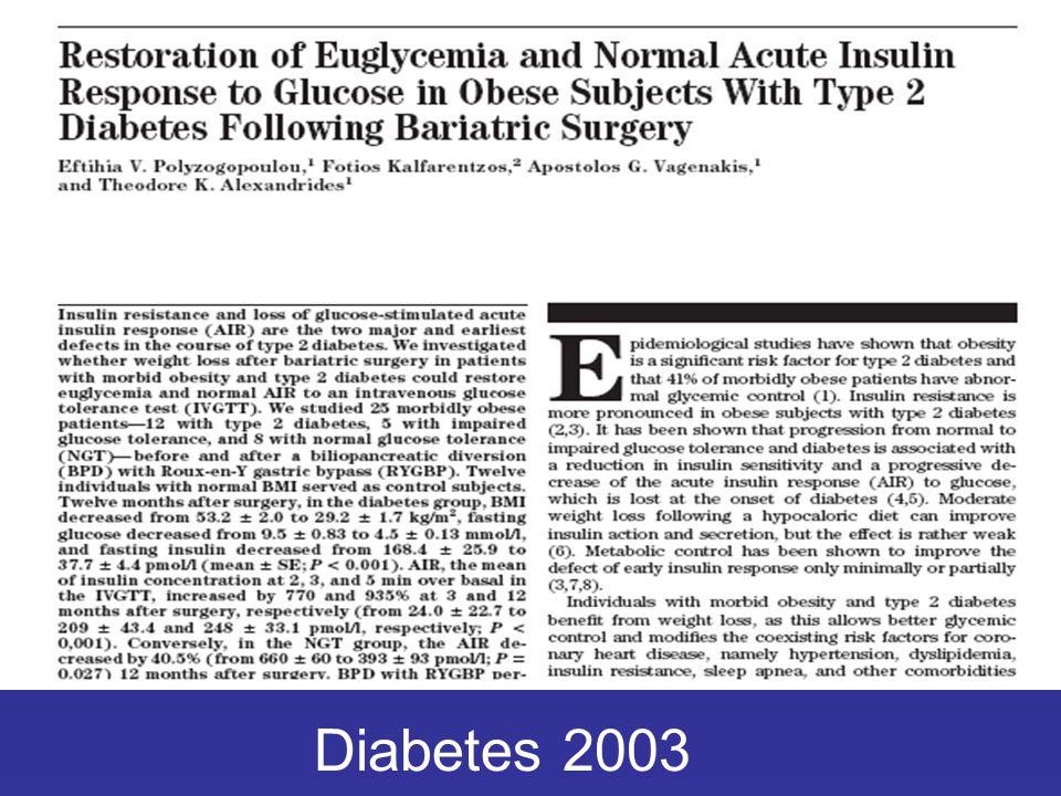 Diabetes 2003