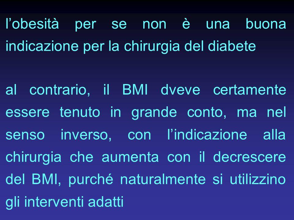l'obesità per se non è una buona indicazione per la chirurgia del diabete