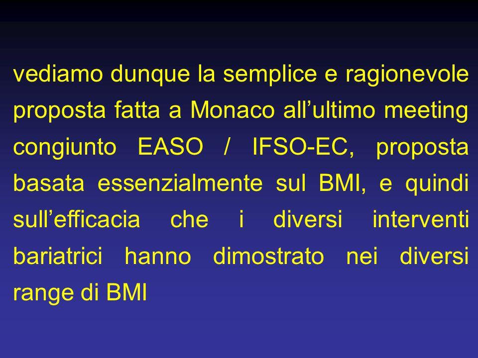 vediamo dunque la semplice e ragionevole proposta fatta a Monaco all'ultimo meeting congiunto EASO / IFSO-EC, proposta basata essenzialmente sul BMI, e quindi sull'efficacia che i diversi interventi bariatrici hanno dimostrato nei diversi range di BMI