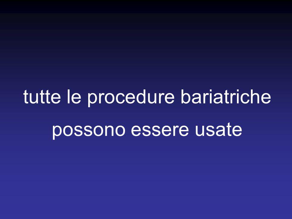 tutte le procedure bariatriche
