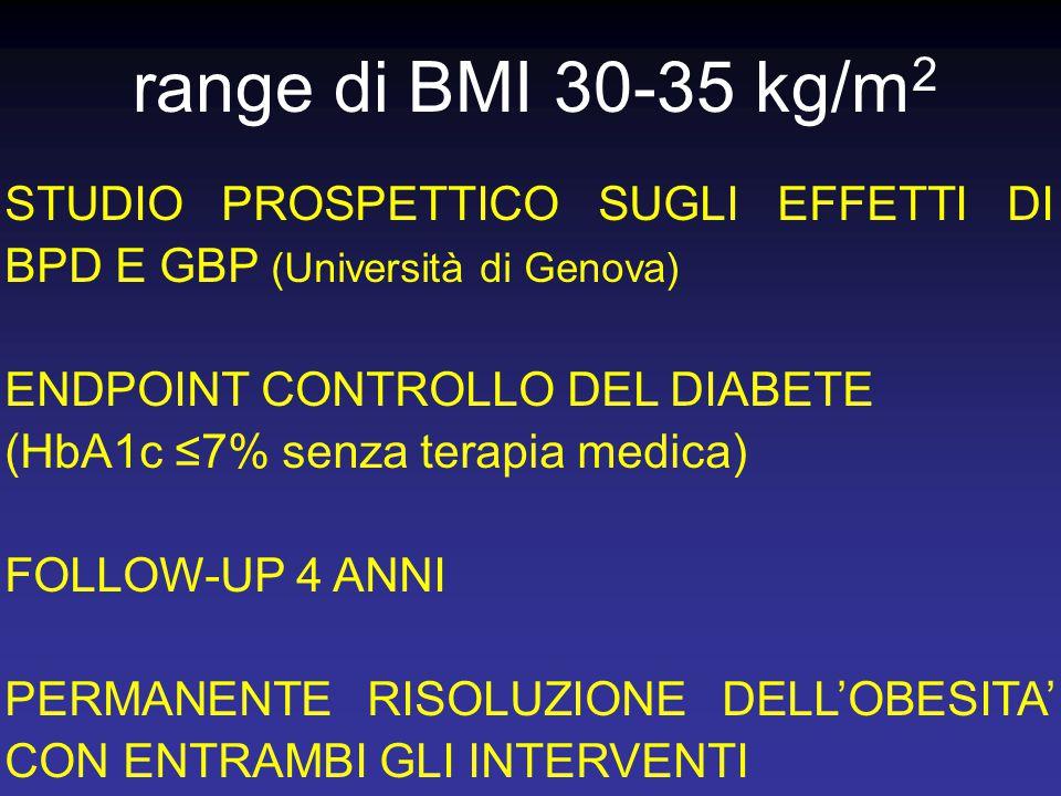 range di BMI 30-35 kg/m2 STUDIO PROSPETTICO SUGLI EFFETTI DI BPD E GBP (Università di Genova) ENDPOINT CONTROLLO DEL DIABETE.