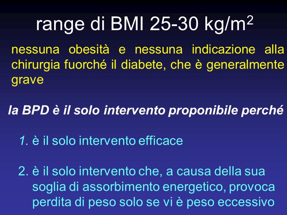 range di BMI 25-30 kg/m2 nessuna obesità e nessuna indicazione alla chirurgia fuorché il diabete, che è generalmente grave.