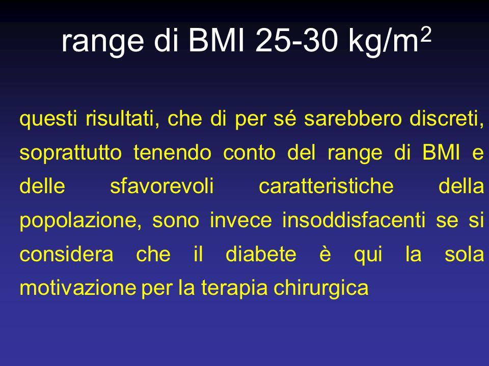 range di BMI 25-30 kg/m2