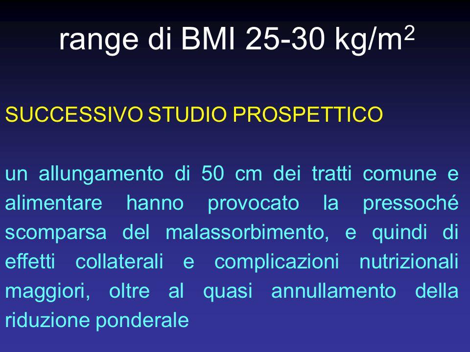 range di BMI 25-30 kg/m2 SUCCESSIVO STUDIO PROSPETTICO