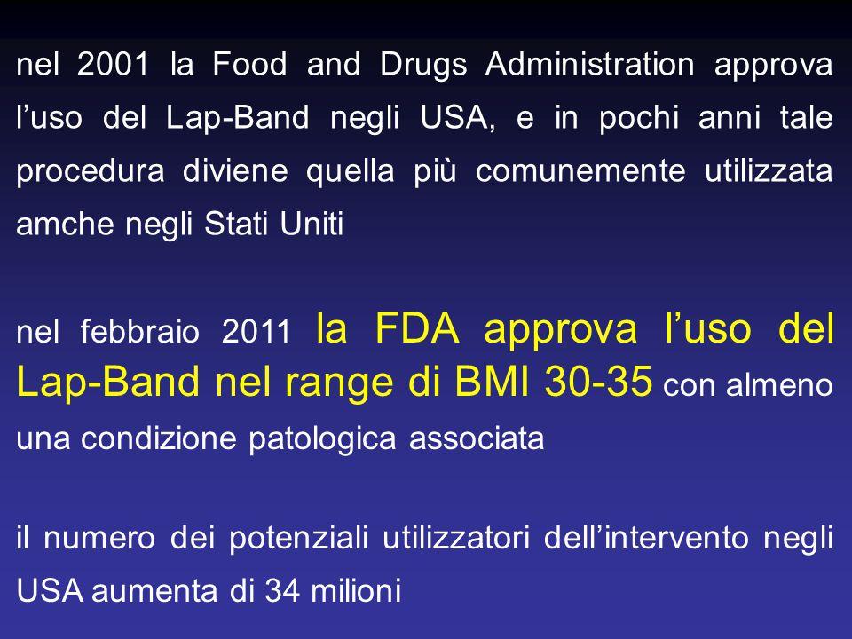 nel 2001 la Food and Drugs Administration approva l'uso del Lap-Band negli USA, e in pochi anni tale procedura diviene quella più comunemente utilizzata amche negli Stati Uniti