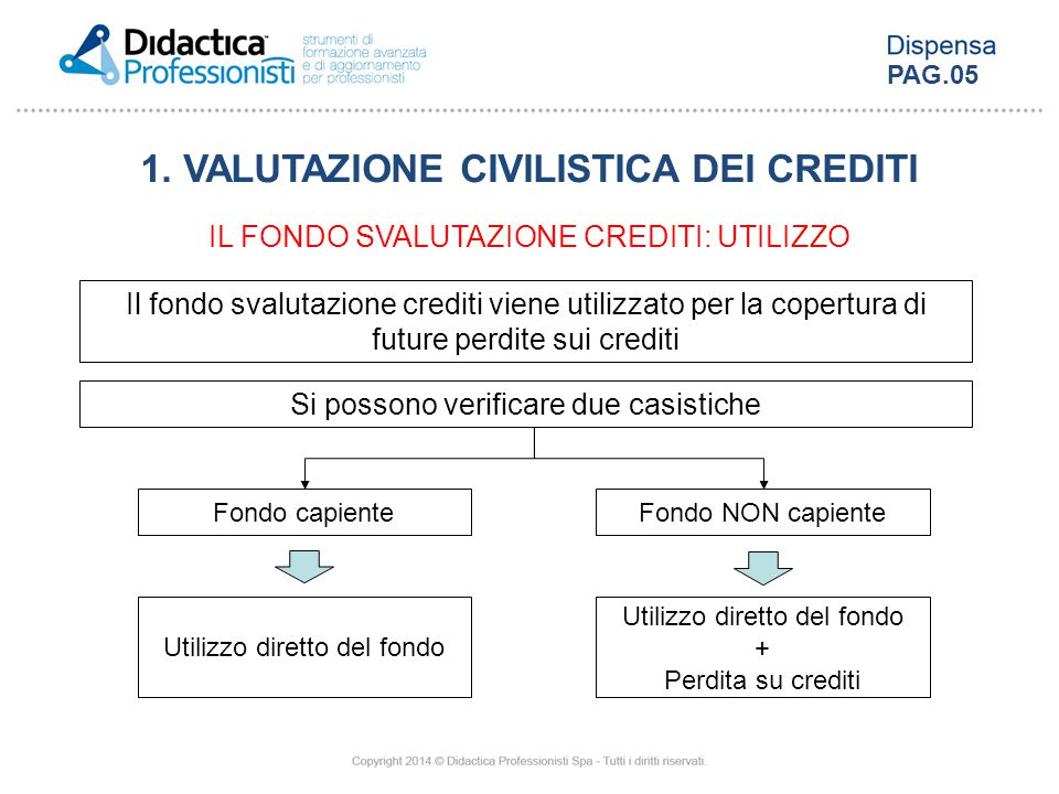1. VALUTAZIONE CIVILISTICA DEI CREDITI