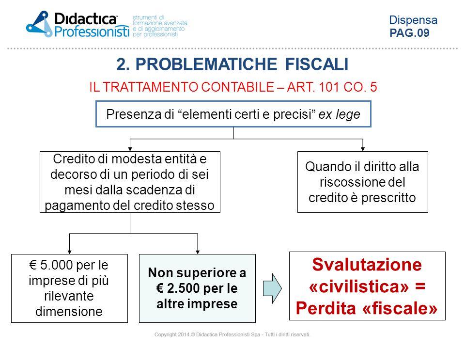 Svalutazione «civilistica» = Perdita «fiscale»