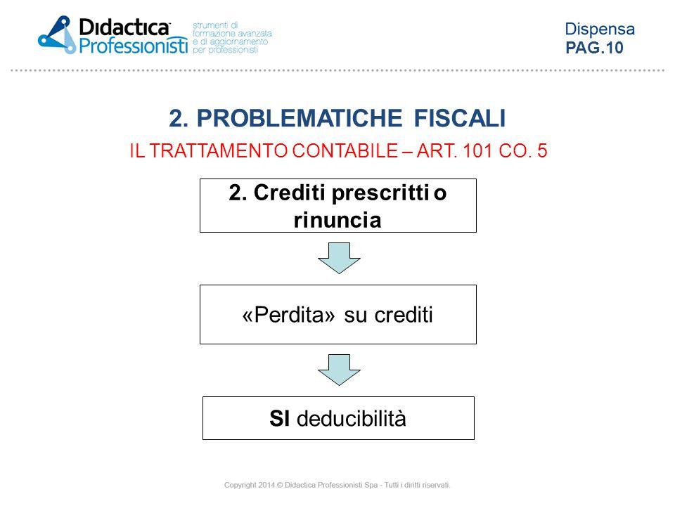 2. PROBLEMATICHE FISCALI 2. Crediti prescritti o rinuncia
