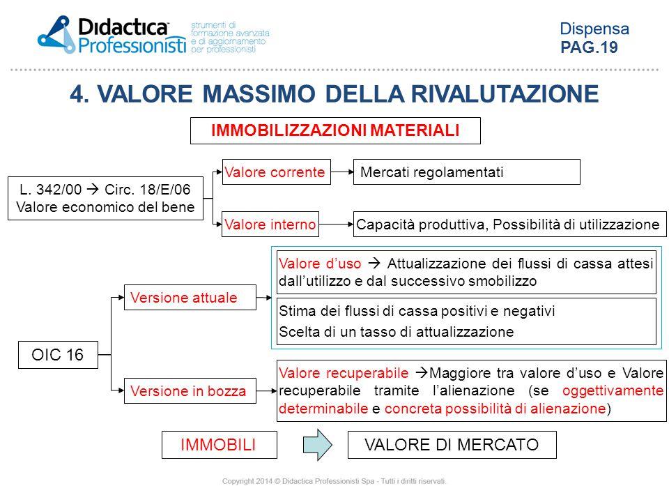 4. VALORE MASSIMO DELLA RIVALUTAZIONE IMMOBILIZZAZIONI MATERIALI