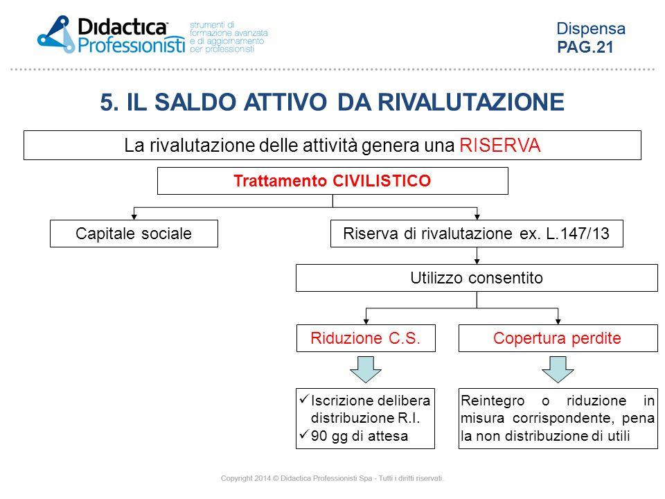 5. IL SALDO ATTIVO DA RIVALUTAZIONE Trattamento CIVILISTICO