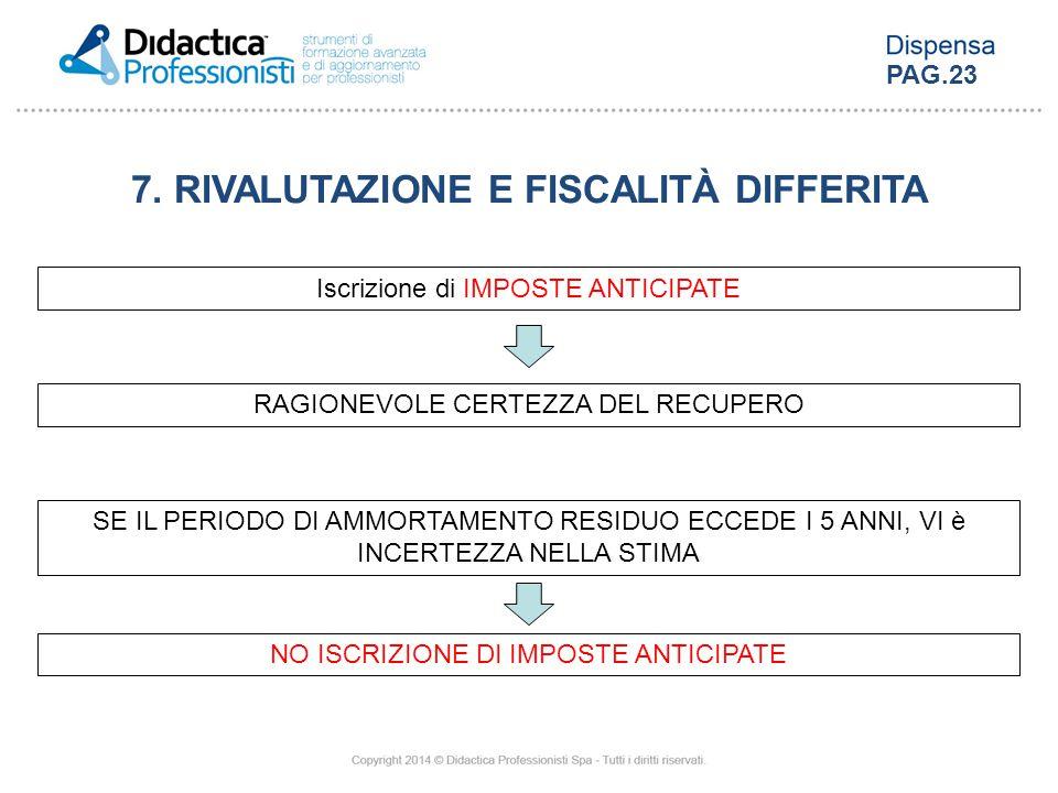 7. RIVALUTAZIONE E FISCALITÀ DIFFERITA