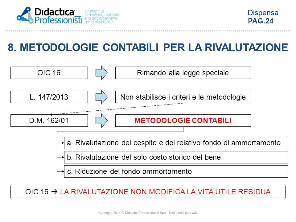 8. METODOLOGIE CONTABILI PER LA RIVALUTAZIONE METODOLOGIE CONTABILI