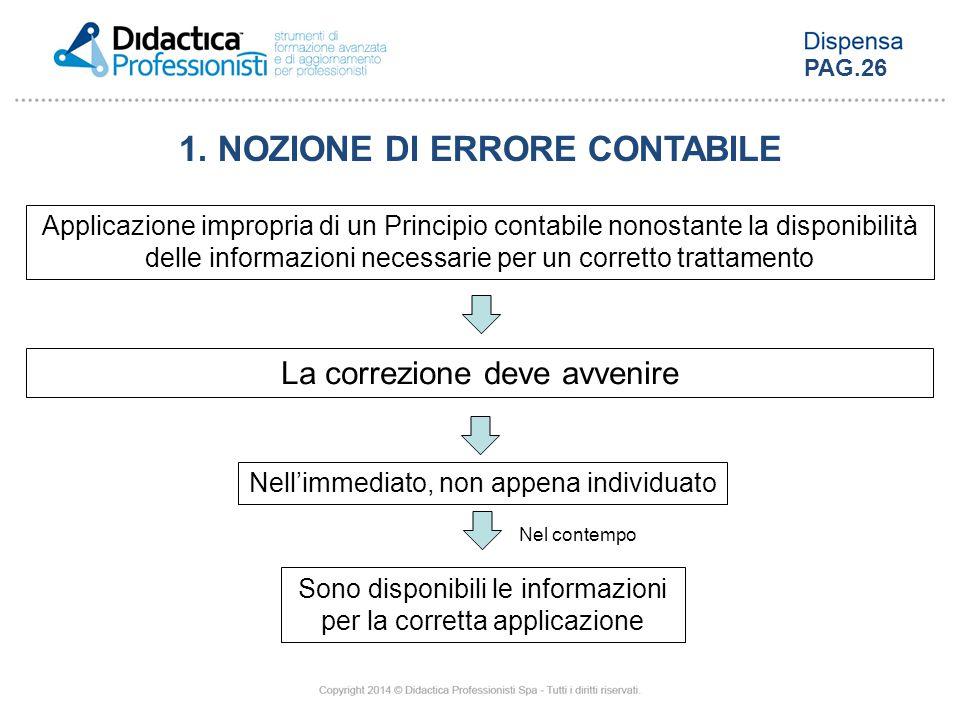 1. NOZIONE DI ERRORE CONTABILE