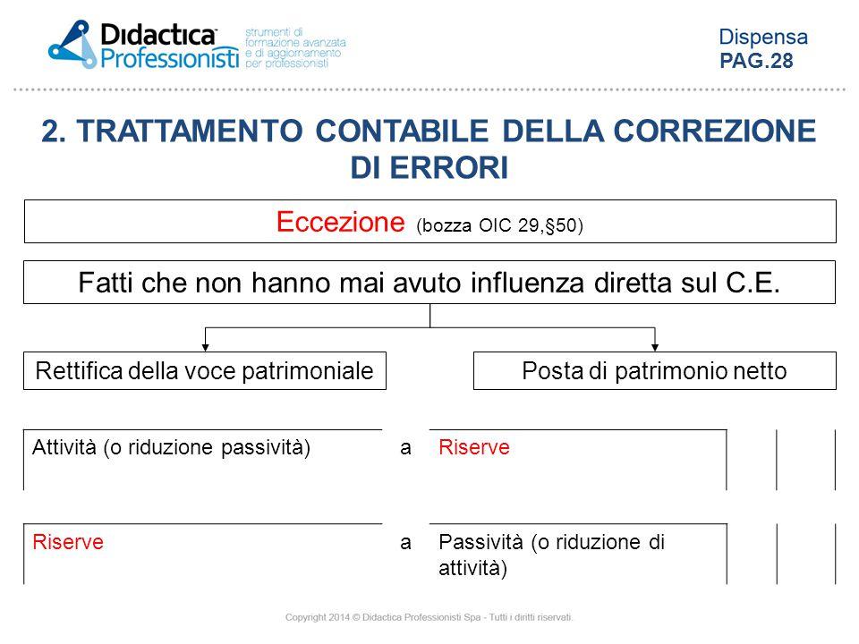 2. TRATTAMENTO CONTABILE DELLA CORREZIONE DI ERRORI