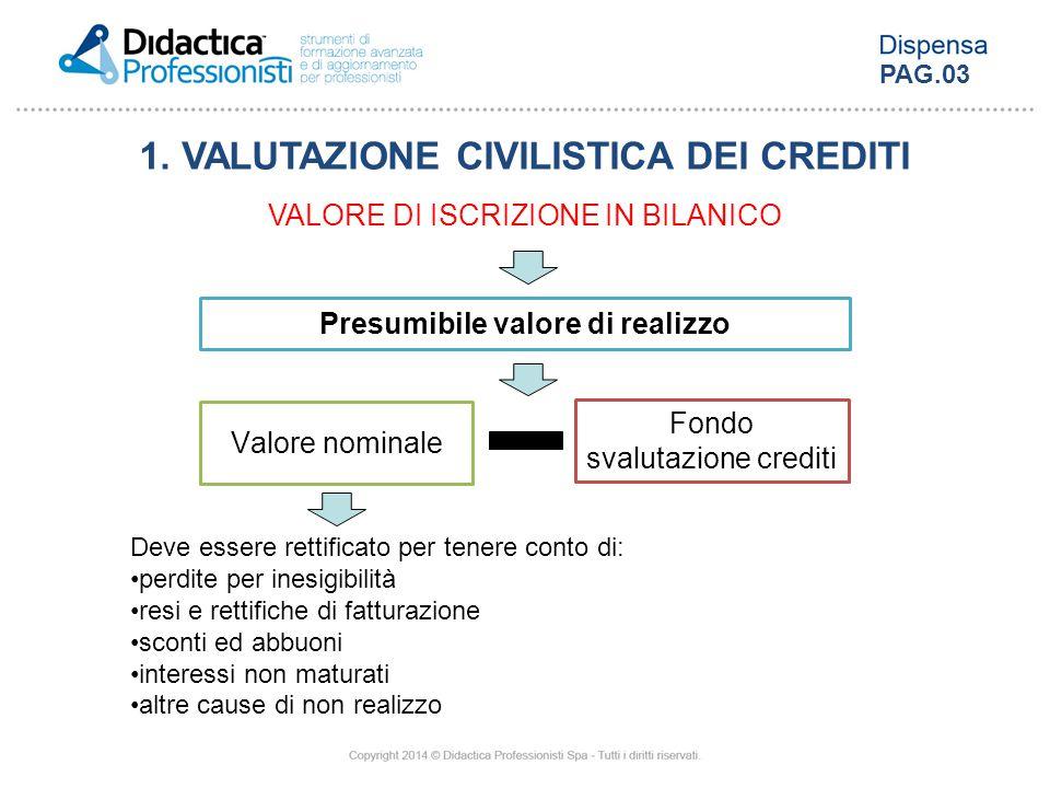 1. VALUTAZIONE CIVILISTICA DEI CREDITI Presumibile valore di realizzo