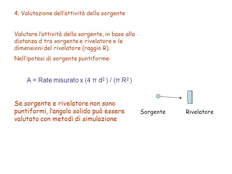 A = Rate misurato x (4 π d2 ) / (π R2 )