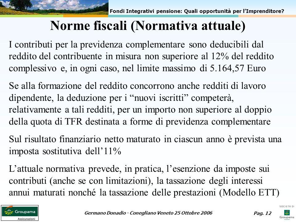 Norme fiscali (Normativa attuale)