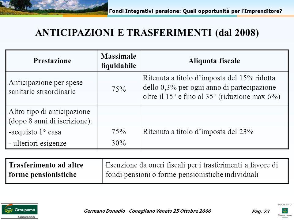 ANTICIPAZIONI E TRASFERIMENTI (dal 2008)