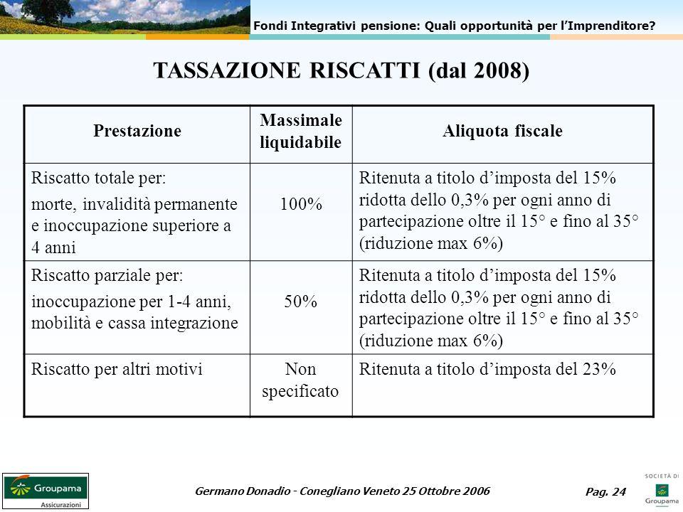 TASSAZIONE RISCATTI (dal 2008)