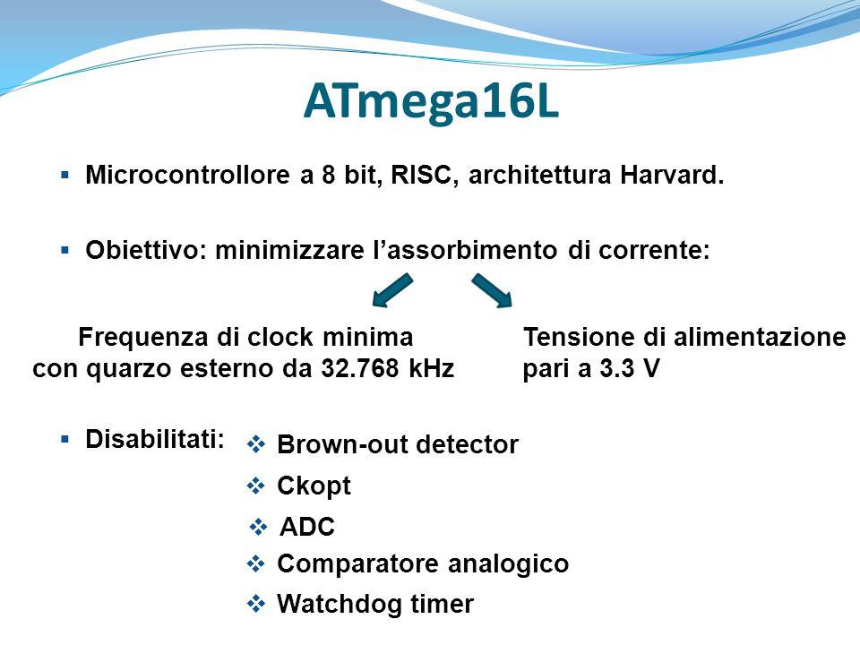 Frequenza di clock minima