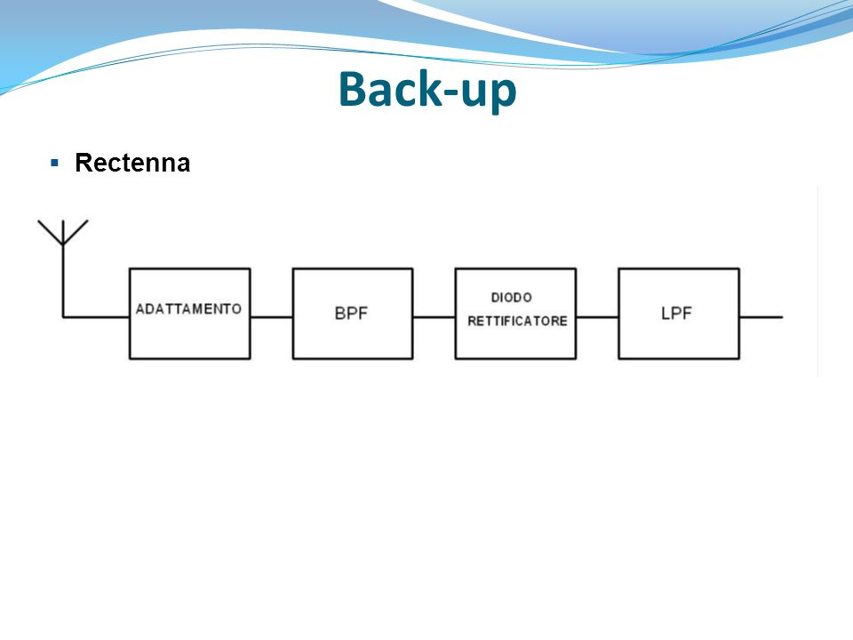 Back-up Rectenna