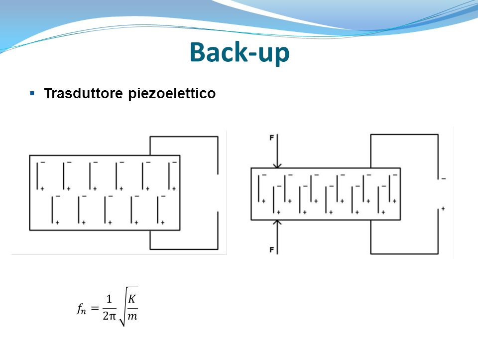 Back-up Trasduttore piezoelettico 𝑓 𝑛 = 1 2π 𝐾 𝑚