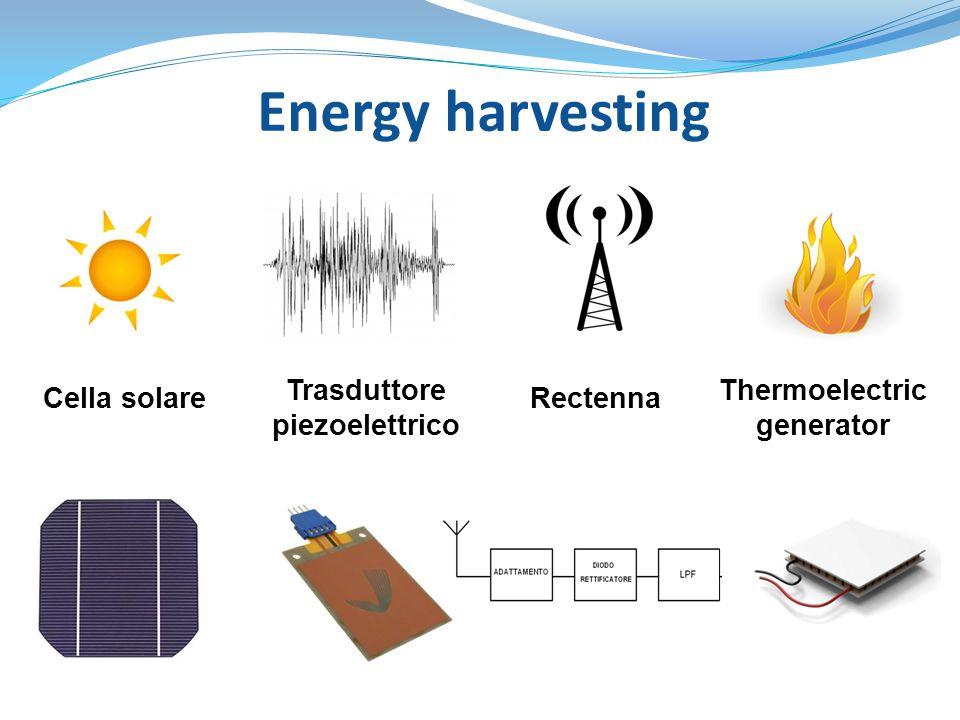 Trasduttore piezoelettrico Thermoelectric generator