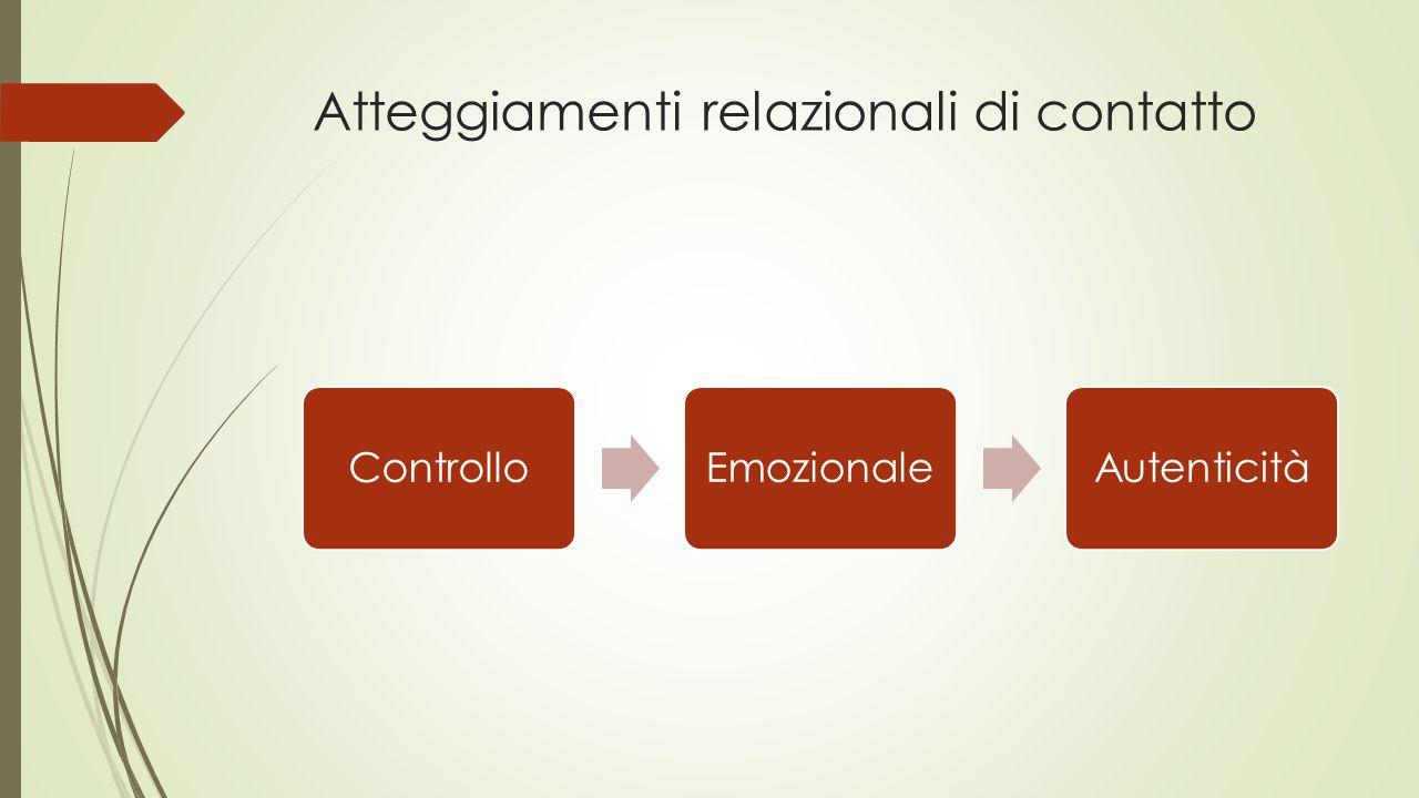 Atteggiamenti relazionali di contatto
