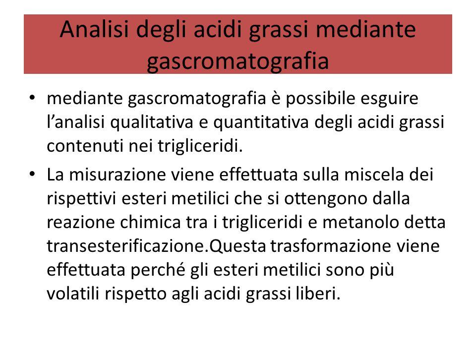 Analisi degli acidi grassi mediante gascromatografia