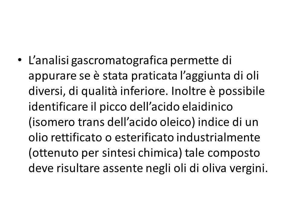 L'analisi gascromatografica permette di appurare se è stata praticata l'aggiunta di oli diversi, di qualità inferiore.