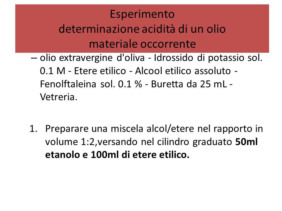 Esperimento determinazione acidità di un olio materiale occorrente