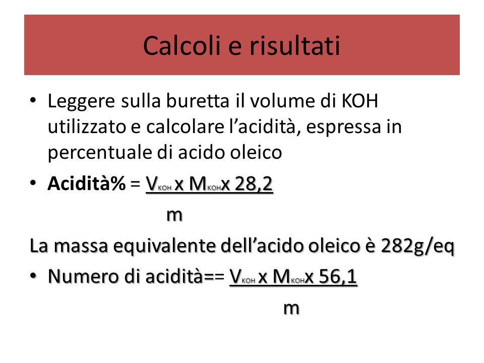 Calcoli e risultati Leggere sulla buretta il volume di KOH utilizzato e calcolare l'acidità, espressa in percentuale di acido oleico.