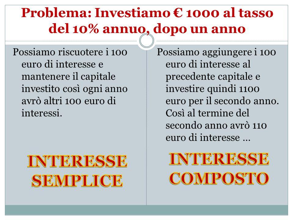 Problema: Investiamo € 1000 al tasso del 10% annuo, dopo un anno